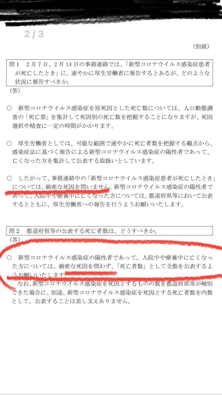 何故死者数の水増しをしないといけないのか? | Studio-SGI竹村優子のblog