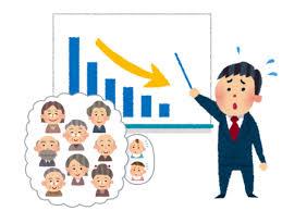日本の人口が減り続けている | 社員の求人・採用・面接と解雇・退職で ...