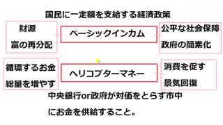 ヘリコプターマネー - Helicopter money - JapaneseClass.jp