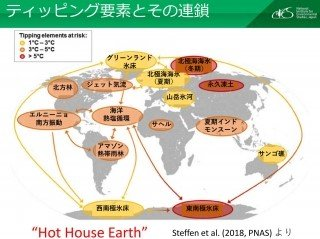 温暖化の暴走」を煽るNHKの暴走 | キヤノングローバル戦略研究所