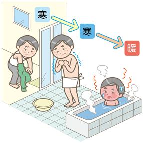 高齢男性が浴室でヒートショックを起こしているイラスト🎨【フリー素材 ...