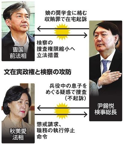 韓国法相、検察トップの職務停止命令 両者応酬の背景は:朝日新聞デジタル