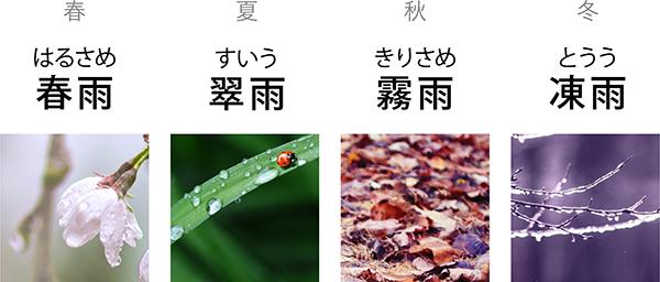 """セーラー万年筆、四季を感じる万年筆""""雨音""""シリーズ発売。「春雨」「翠 ..."""