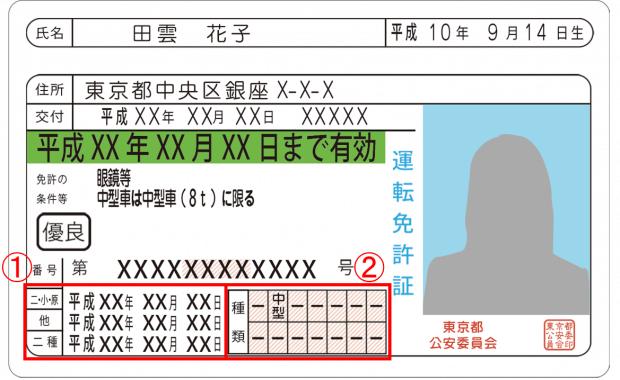 履歴書】運転免許の書き方|普通自動車から中型・大型・AT限定まで ...