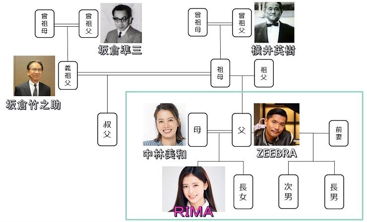NiziU】リマ(横井里茉)の両親・家族・姉・兄弟紹介!父親はジブラで ...