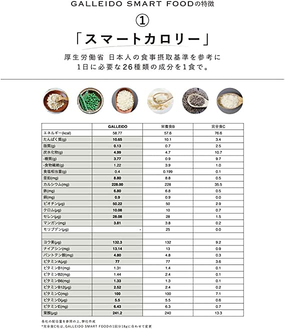 Amazon.co.jp: GALLEIDO SMART FOOD(ガレイド スマート フード) 180g ...