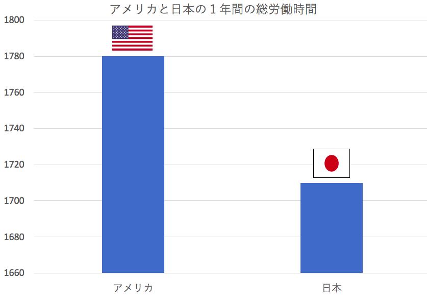 アメリカ と 日本 の つながり アメリカと日本のつながりの検索結果 -