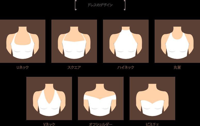 ウェディングドレス選びのポイント知ってますか?