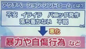 賦活症候群 - Activation syndrome - JapaneseClass.jp