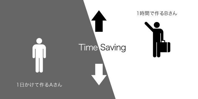 時間の価値は人によって違う!30分が100時間を生む5つの考え方 ...