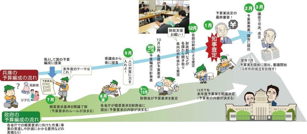 神戸新聞NEXT|連載・特集|ニュース解く説く TOKTOK|わが街の ...