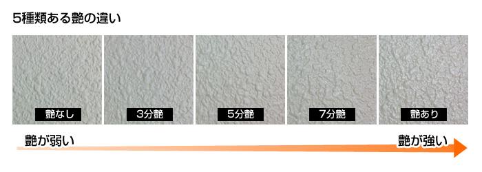 写真で比べる5種類の艶の違いと特徴|外壁塗装110番