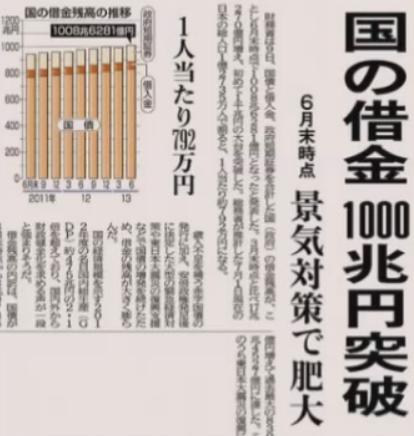 テレビや新聞で報道している『国の借金1000兆円』は真っ赤なウソだった ...