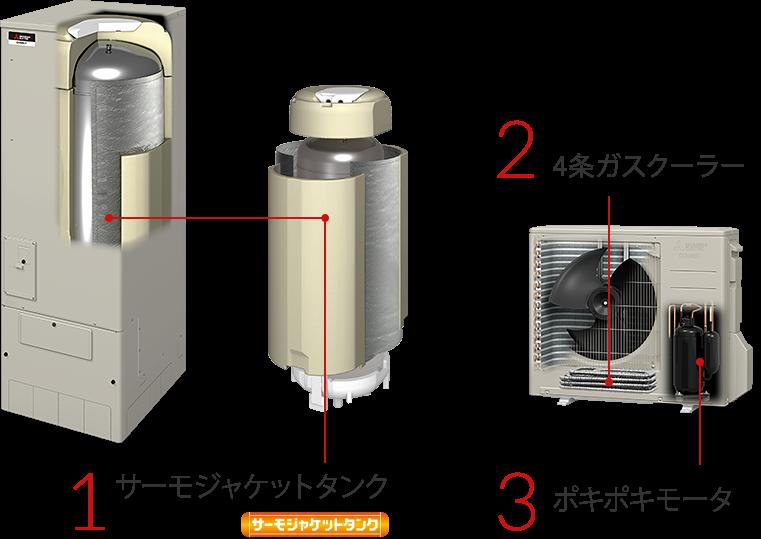 こだわりの先進仕様   機能情報   三菱 エコキュート   三菱電機