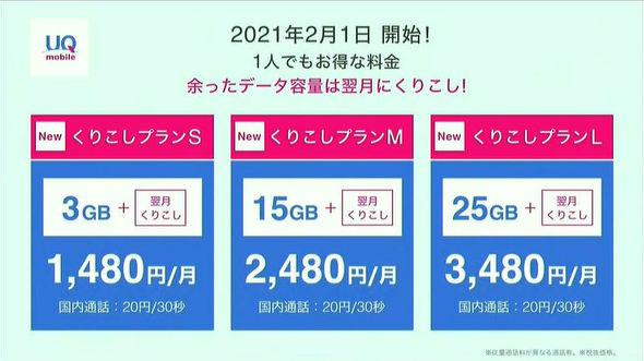 UQ mobileの新料金プラン「くりこしプラン」発表 月額1480円で3GBから ...