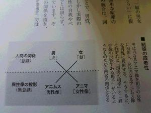 河合隼雄スペシャル   ラーンフォレスト合同会社