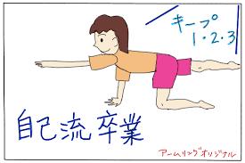 体づくり(体力の不安)体験談 | 文京区のパーソナルトレーニング専門 ...