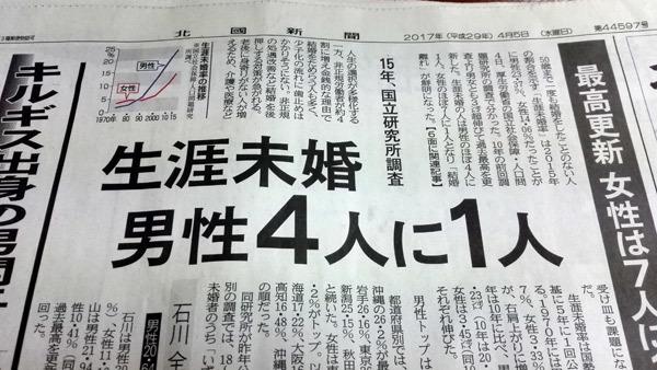 日本人⇒絶滅危惧種 : 糠吹雪