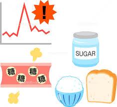 炭水化物と血糖値急上昇のグラフ イラスト素材 [ 5856483 ] - フォト ...