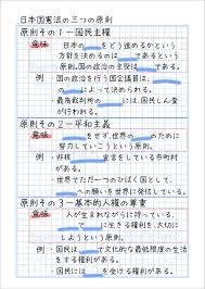 日本 国 憲法 3 つの 原則