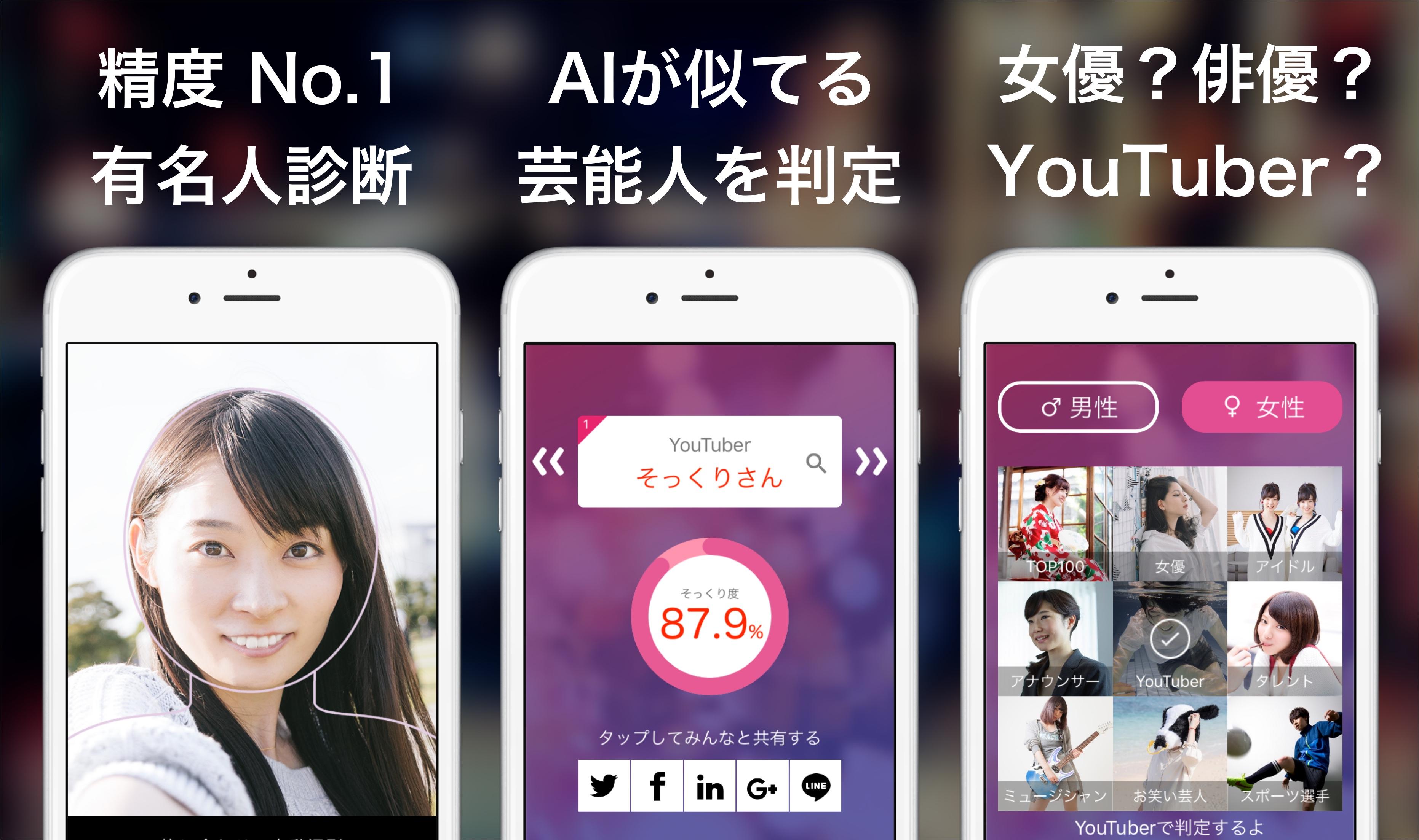 AI(人工知能)で似ている有名人を診断する無料アプリ「そっくりさん」の ...