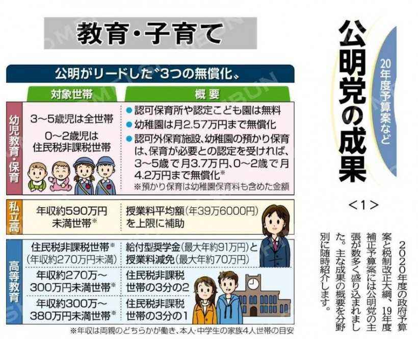 公明党の成果!! : ブログ : 札幌市議会議員(中央区) くまがい誠一