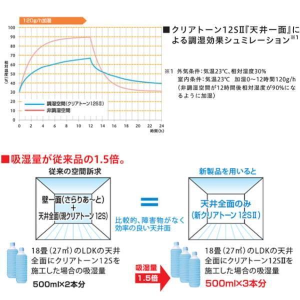 送料無料 大建 ダイロートン健康快適天井材 クリアトーン12S2 ライン ...