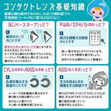 エアオプティクスアクア 2week 6枚入 4箱 コンタクトレンズ 安い 2week ...