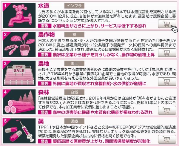 日本が売られる』著者 「日本人の老後」の叩き売りに警告|NEWSポスト ...
