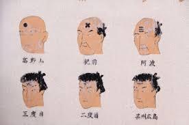 額や腕に恥ずかしい紋様を入れられてしまう。江戸時代の「入墨刑 ...