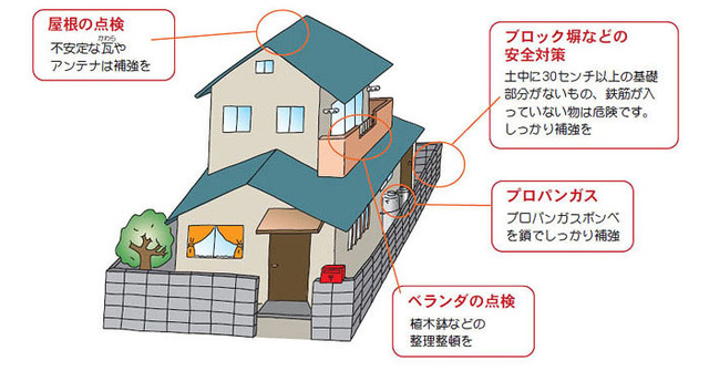 災害が起きる前に(自宅編)|東京都防災ホームページ