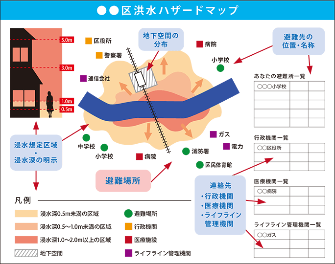 ハザードマップを確認する|東京都防災ホームページ
