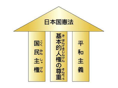 チャレンジウェブ-社会ばっちり! キーワード集-進研ゼミ小学講座 ...