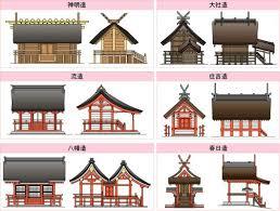 神社.com|神社のあれこれ 豆知識 | 建築, 日本家屋 間取り, 建築様式
