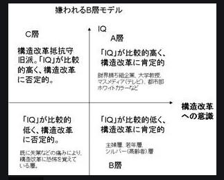 思考停止した日本人 - むさきちblog