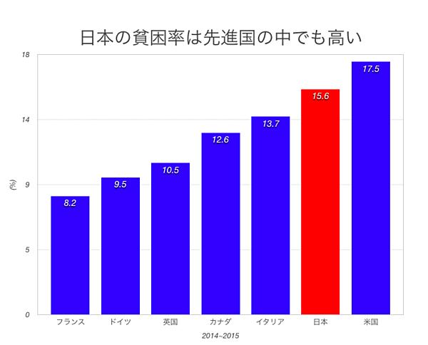 グラミン日本】貧困格差を直視せよ、仕掛け人は元財務官僚