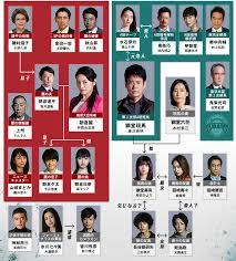 相関図・キャスト|24 JAPAN|テレビ朝日