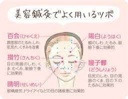 キレイを叶える 美容鍼灸 京都医健専門学校