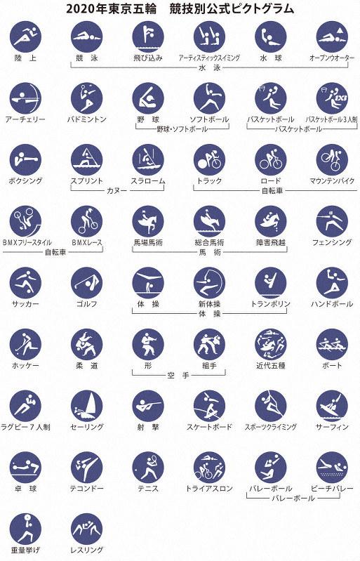 競技 一覧 オリンピック 東京