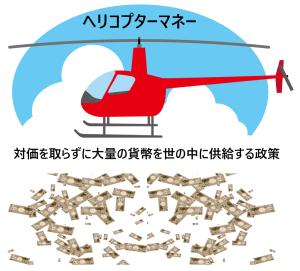 ヘリコプターマネー(ヘリマネ)とは|金融経済用語集 - iFinance