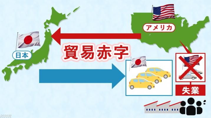 の つながり アメリカ と 日本