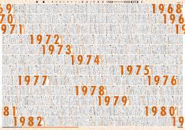 年表・サブカルチャーと社会の50年 1968-2020〈完全版〉 | 百万年書房LIVE!