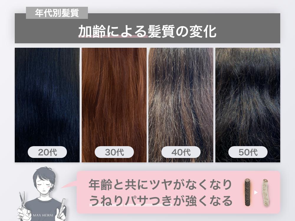 加齢によるくせ毛 髪質変化