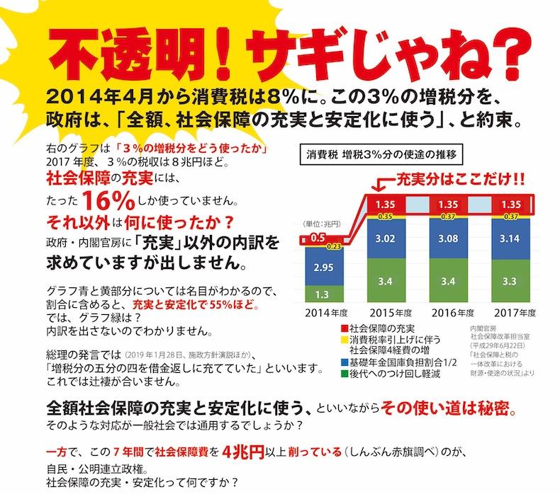 参院選FactCheck] 検証 消費税(2) 増税分の84%は使途不明か? | InFact ...
