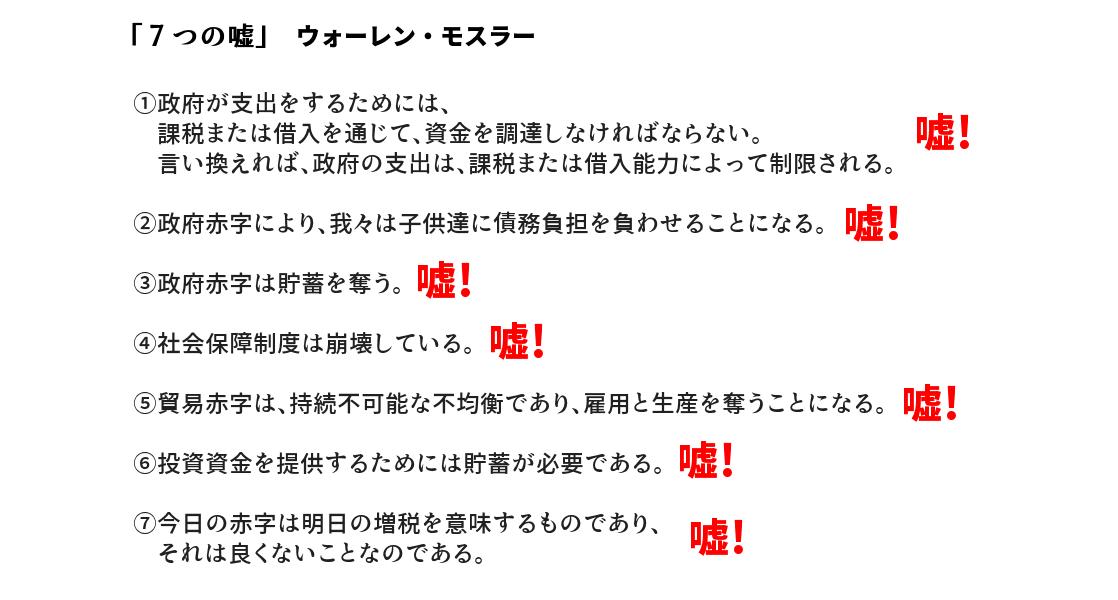 """ものぽーる on Twitter: """"日本の財政破綻はありえない(中野剛志 ..."""