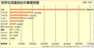 世界一の派遣労働ブラック企業大国日本 hashtag on Twitter