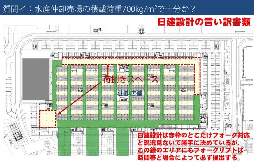 画像 : ここに日建設計の豊洲市場の積載荷重に関する言い訳集がある ...