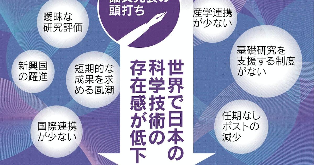 科学技術大国、衰える研究基盤: 日本経済新聞