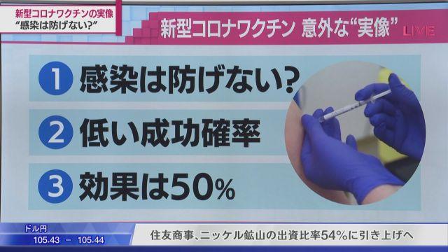 ワクチン開発の「ハードル」 副作用や供給体制も徹底検証【日経プラス ...