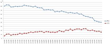 ファイル:JT日本の20代の喫煙率.jpg - Wikipedia